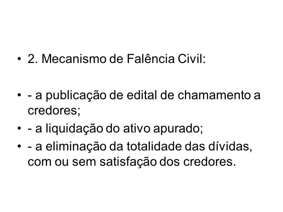 2. Mecanismo de Falência Civil: