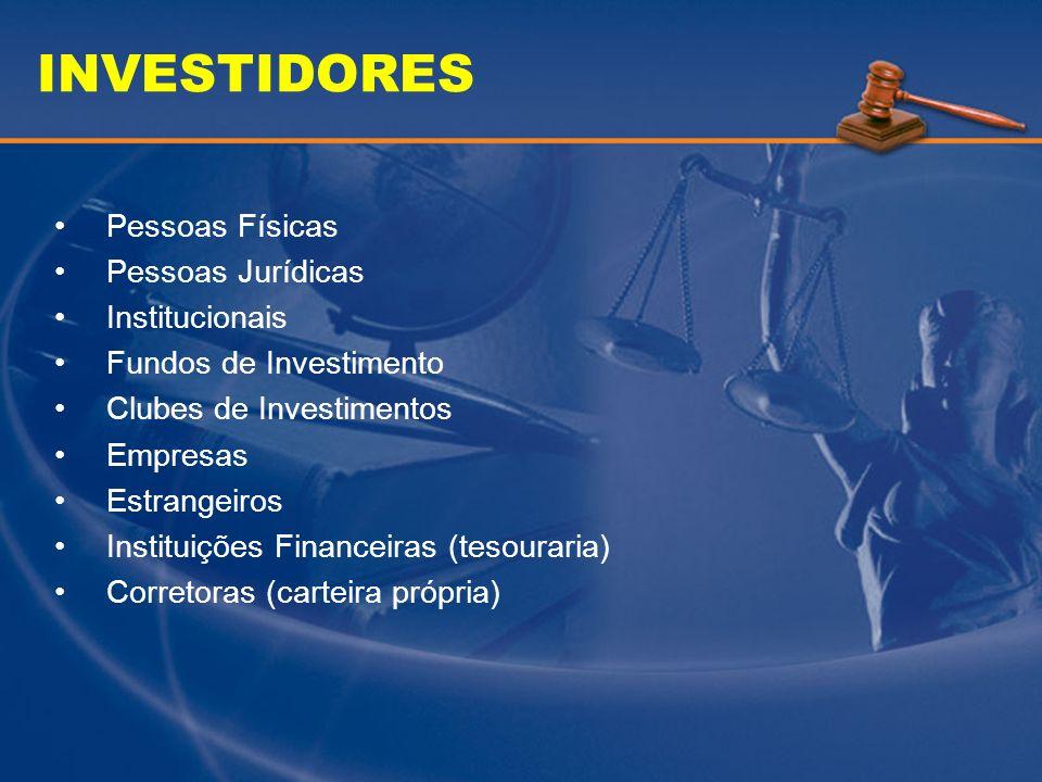 INVESTIDORES Pessoas Físicas Pessoas Jurídicas Institucionais