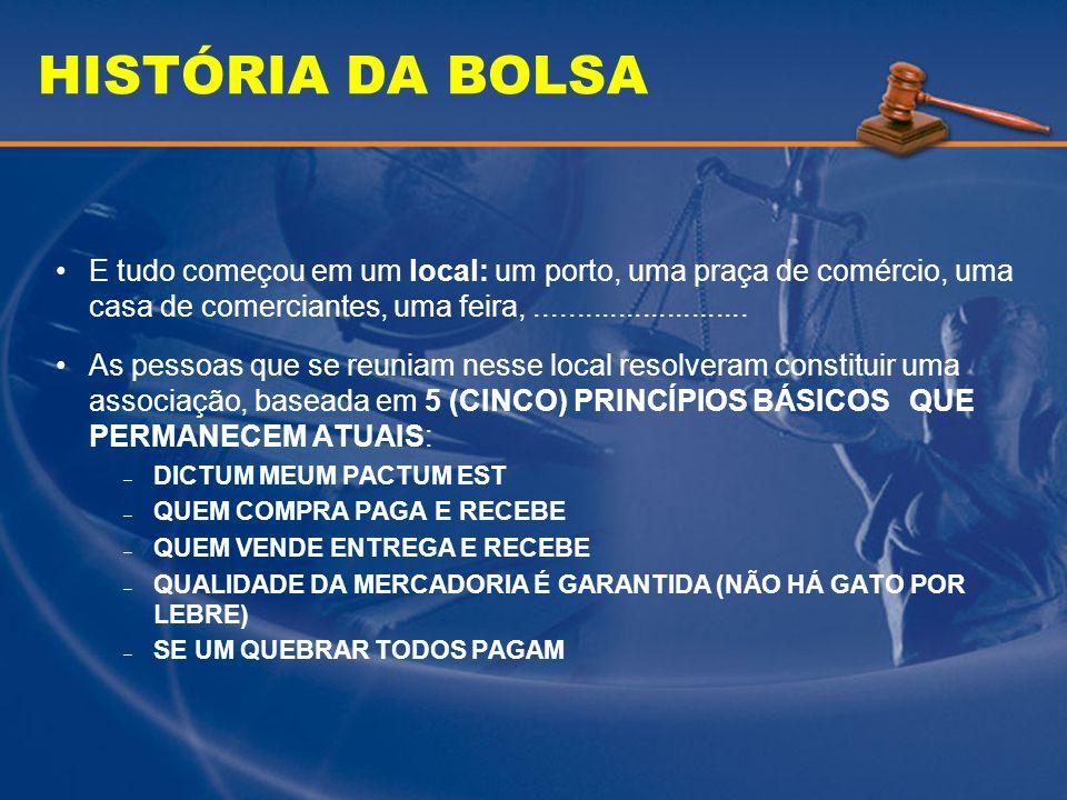 HISTÓRIA DA BOLSA E tudo começou em um local: um porto, uma praça de comércio, uma casa de comerciantes, uma feira, ..........................