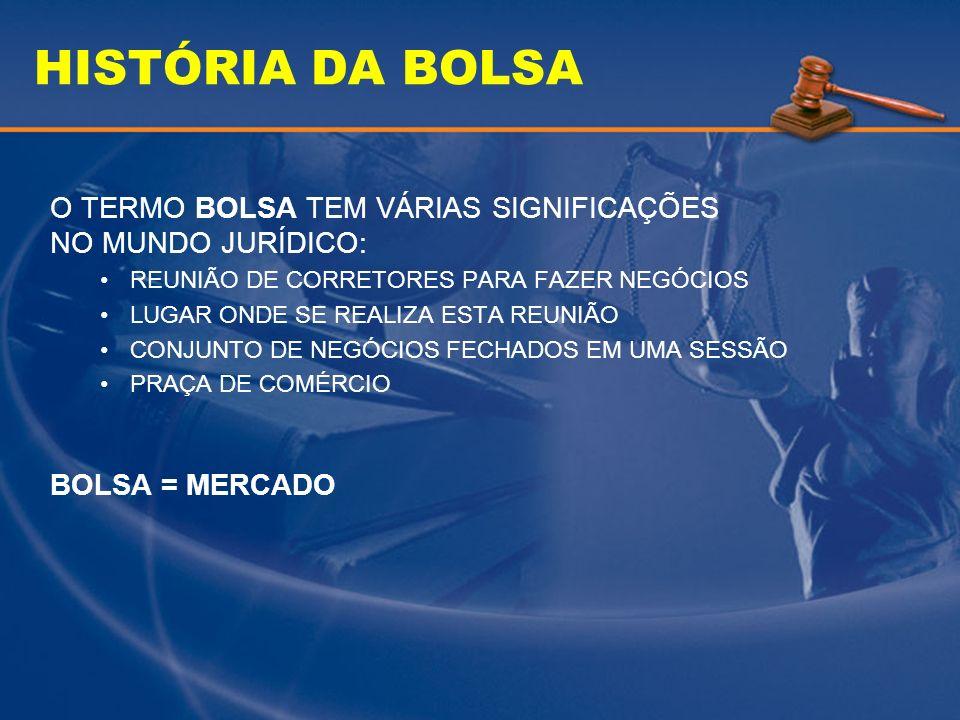 HISTÓRIA DA BOLSA O TERMO BOLSA TEM VÁRIAS SIGNIFICAÇÕES NO MUNDO JURÍDICO: REUNIÃO DE CORRETORES PARA FAZER NEGÓCIOS.