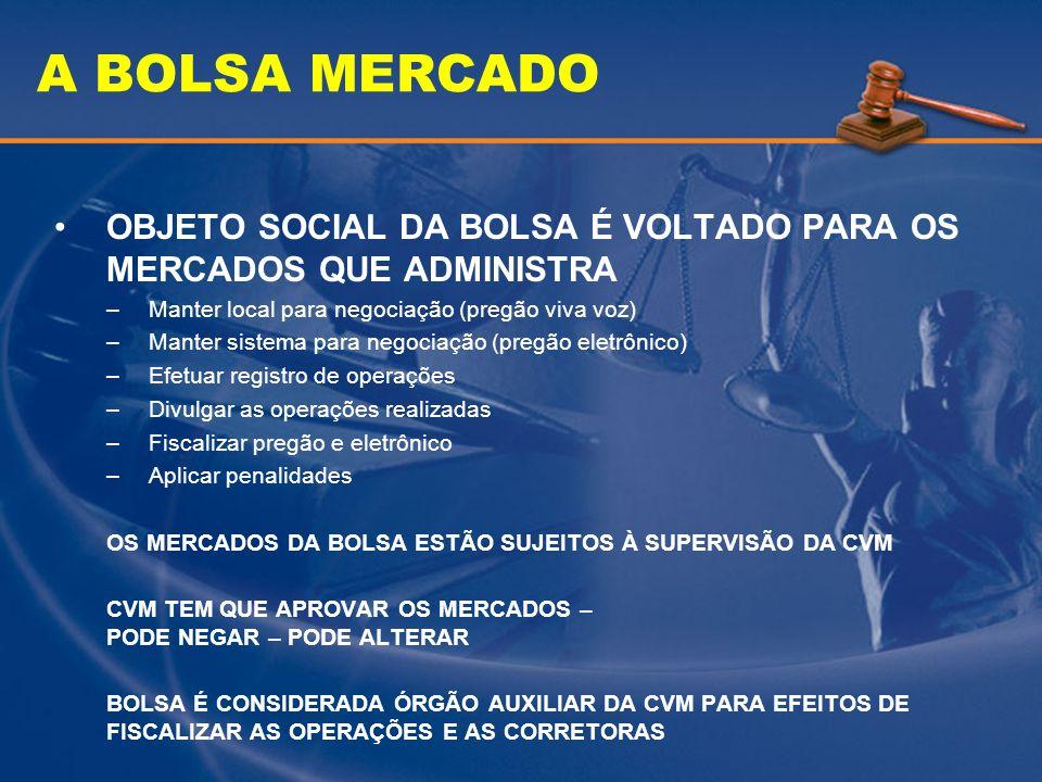 A BOLSA MERCADO OBJETO SOCIAL DA BOLSA É VOLTADO PARA OS MERCADOS QUE ADMINISTRA. Manter local para negociação (pregão viva voz)
