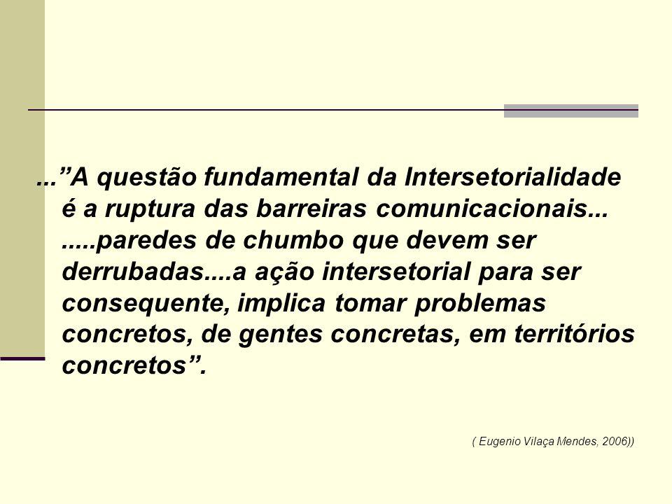 ... A questão fundamental da Intersetorialidade é a ruptura das barreiras comunicacionais... .....paredes de chumbo que devem ser derrubadas....a ação intersetorial para ser consequente, implica tomar problemas concretos, de gentes concretas, em territórios concretos .