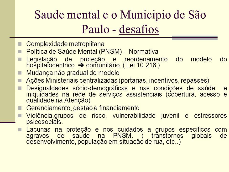 Saude mental e o Municipio de São Paulo - desafios
