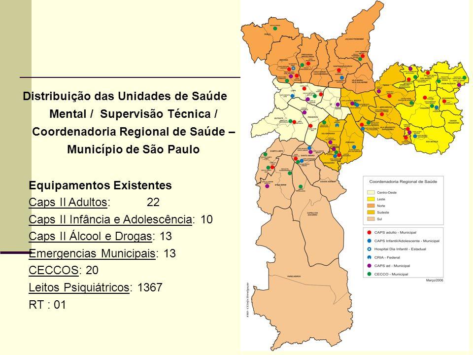 Distribuição das Unidades de Saúde Mental / Supervisão Técnica / Coordenadoria Regional de Saúde – Município de São Paulo