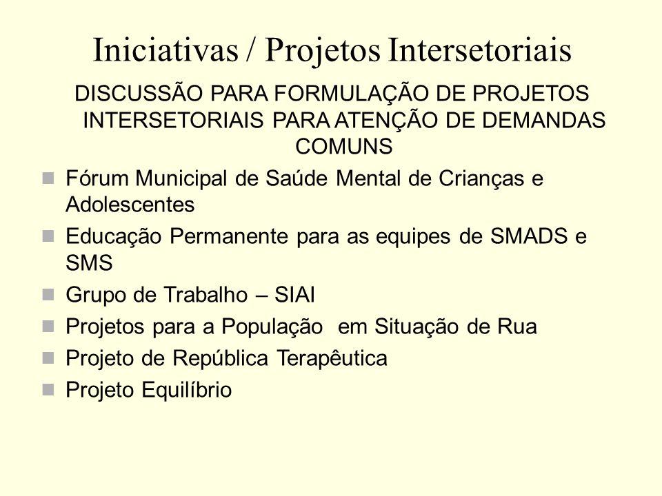 Iniciativas / Projetos Intersetoriais