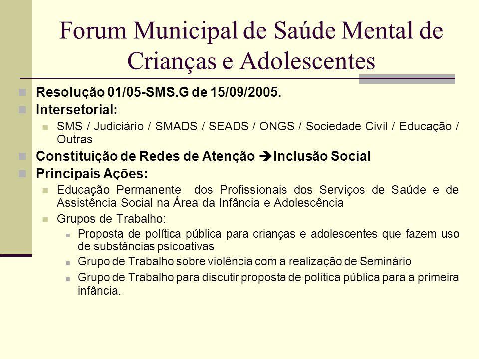 Forum Municipal de Saúde Mental de Crianças e Adolescentes
