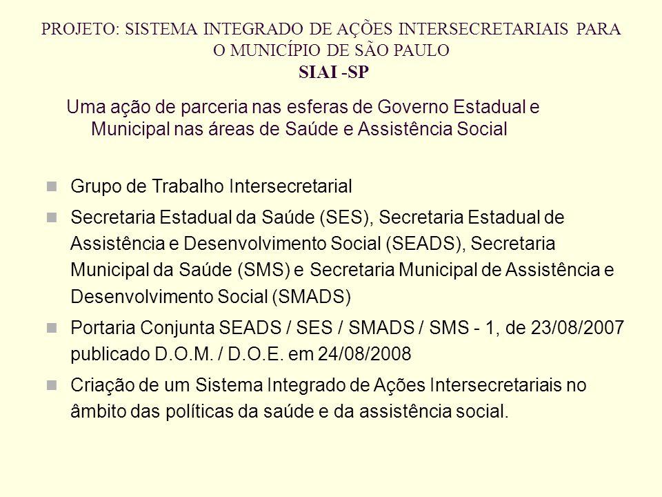 Grupo de Trabalho Intersecretarial