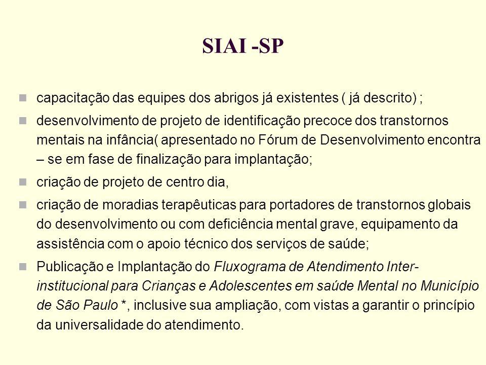SIAI -SPcapacitação das equipes dos abrigos já existentes ( já descrito) ;