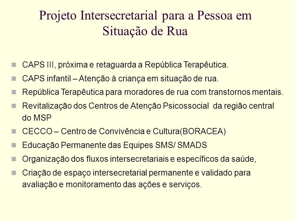 Projeto Intersecretarial para a Pessoa em Situação de Rua