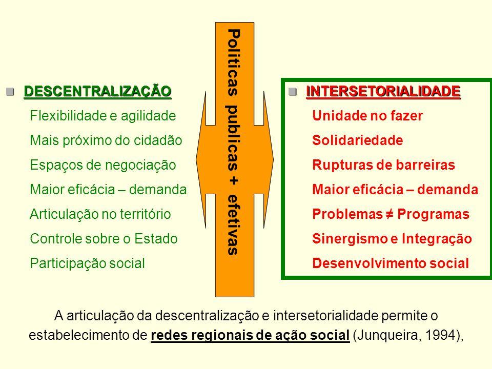 Politicas publicas + efetivas