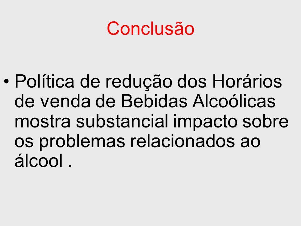 Conclusão Política de redução dos Horários de venda de Bebidas Alcoólicas mostra substancial impacto sobre os problemas relacionados ao álcool .