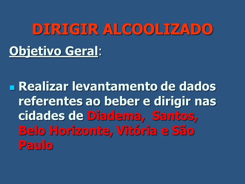 DIRIGIR ALCOOLIZADO Objetivo Geral: