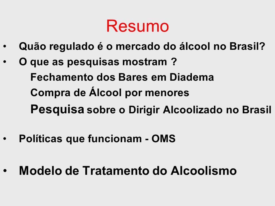 Resumo Pesquisa sobre o Dirigir Alcoolizado no Brasil