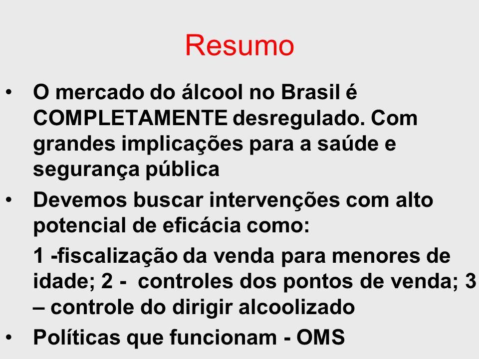 Resumo O mercado do álcool no Brasil é COMPLETAMENTE desregulado. Com grandes implicações para a saúde e segurança pública.
