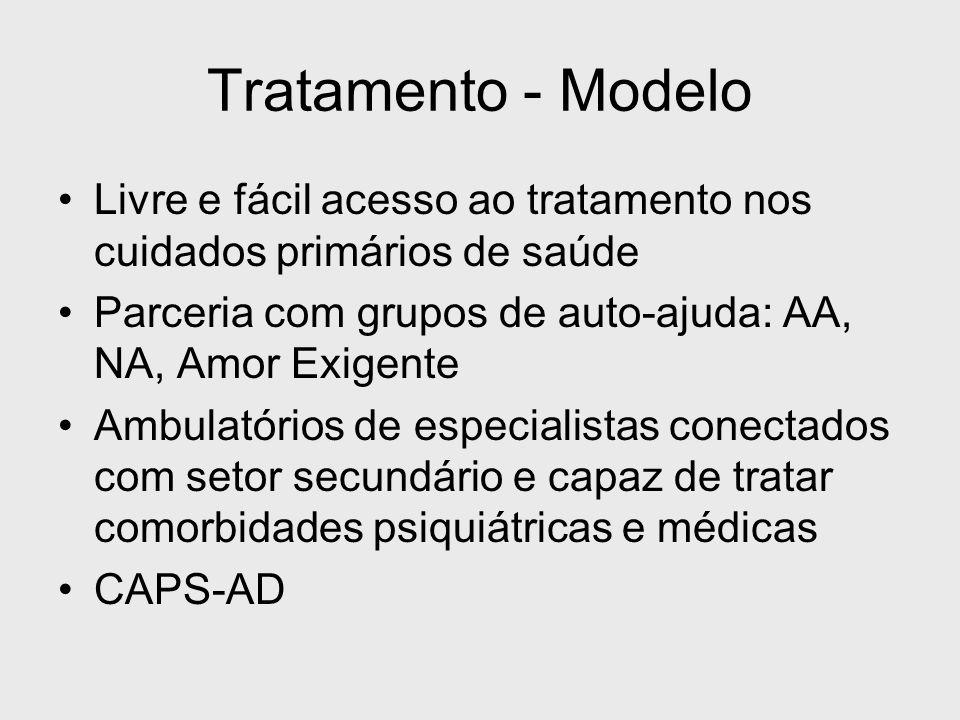 Tratamento - Modelo Livre e fácil acesso ao tratamento nos cuidados primários de saúde. Parceria com grupos de auto-ajuda: AA, NA, Amor Exigente.