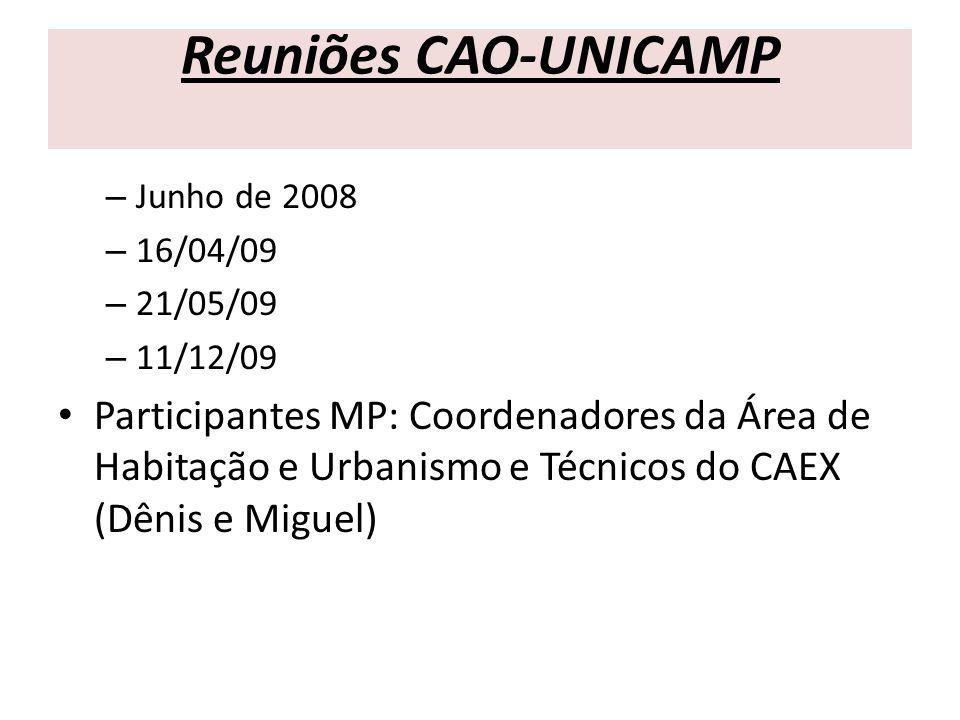 Reuniões CAO-UNICAMP Junho de 2008. 16/04/09. 21/05/09. 11/12/09.