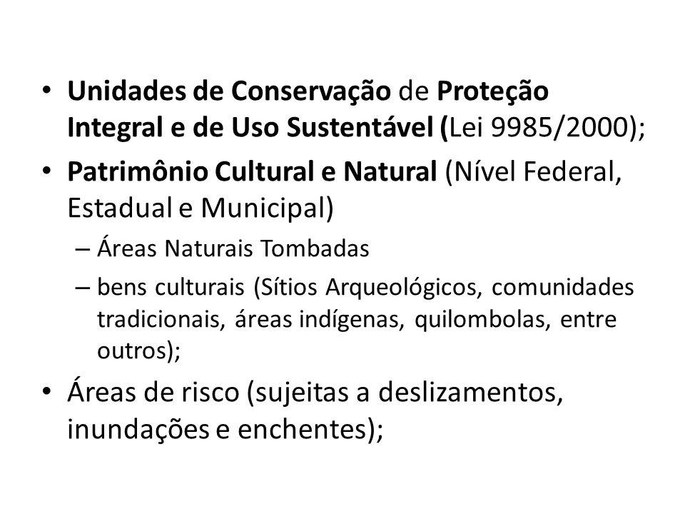 Patrimônio Cultural e Natural (Nível Federal, Estadual e Municipal)