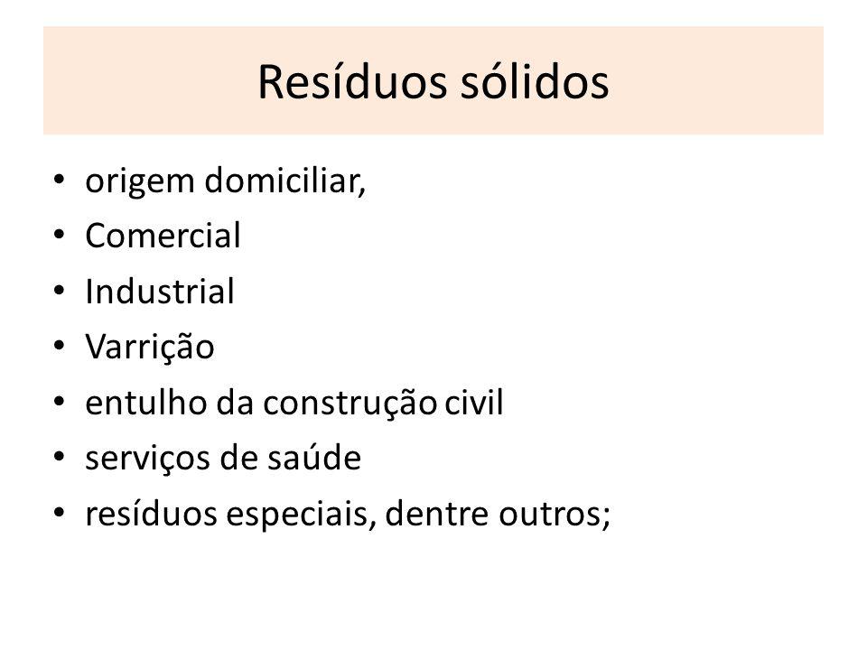 Resíduos sólidos origem domiciliar, Comercial Industrial Varrição