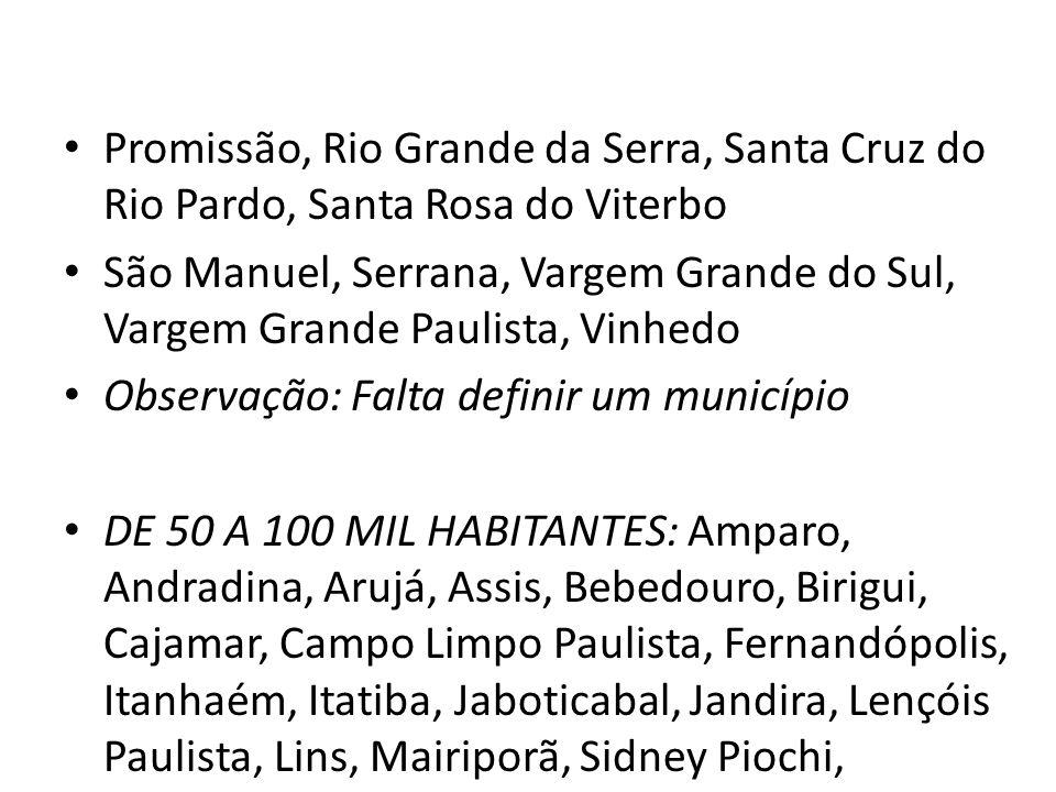 Promissão, Rio Grande da Serra, Santa Cruz do Rio Pardo, Santa Rosa do Viterbo