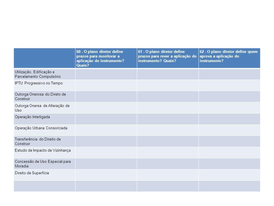 60 - O plano diretor define prazos para monitorar a aplicação do instrumento Quais