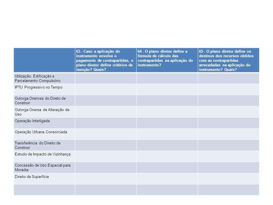 63 - Caso a aplicação do instrumento envolva o pagamento de contrapartidas, o plano diretor define critérios de isenção Quais