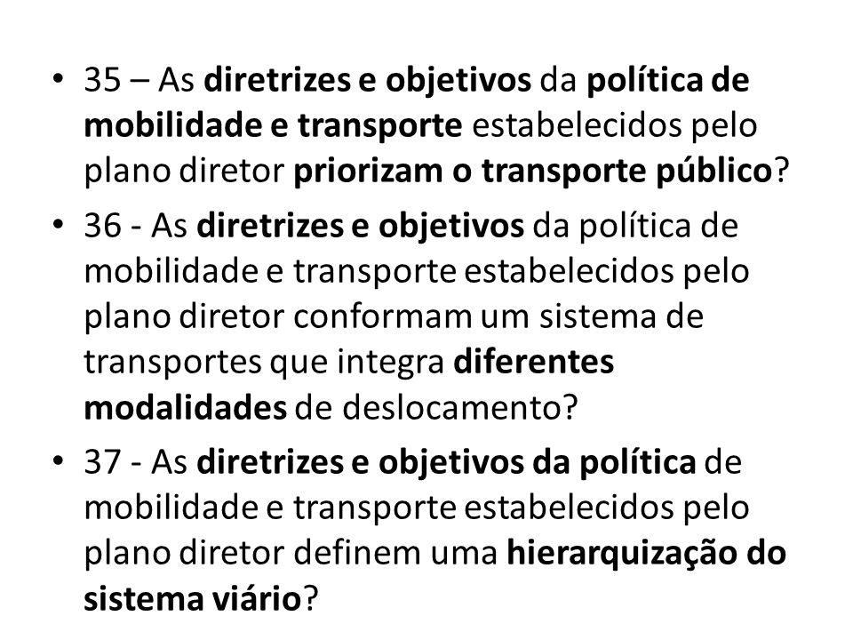 35 – As diretrizes e objetivos da política de mobilidade e transporte estabelecidos pelo plano diretor priorizam o transporte público