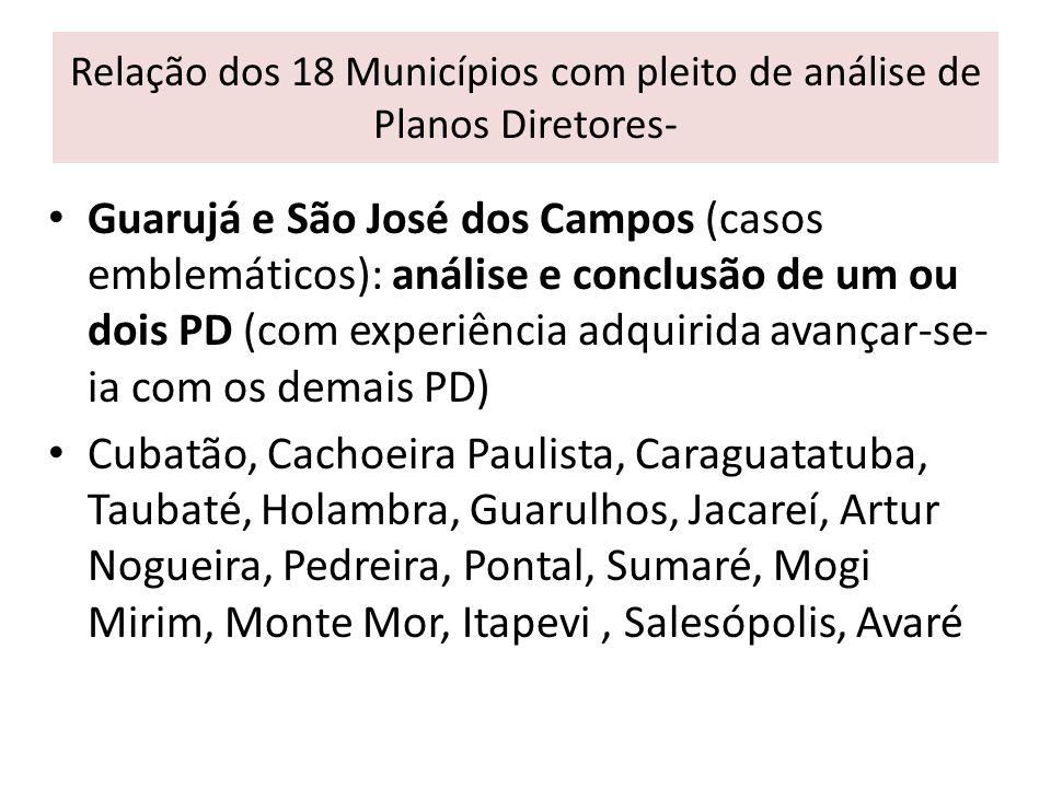 Relação dos 18 Municípios com pleito de análise de Planos Diretores-