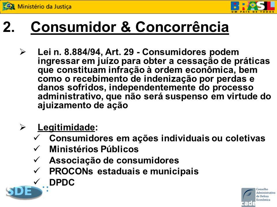 2. Consumidor & Concorrência