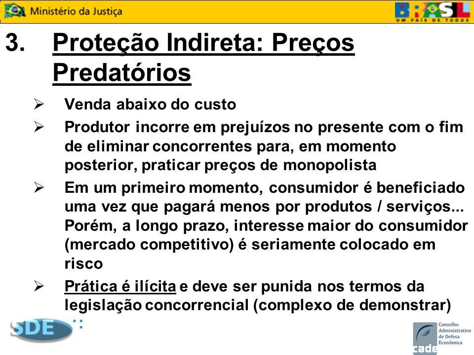 3. Proteção Indireta: Preços Predatórios