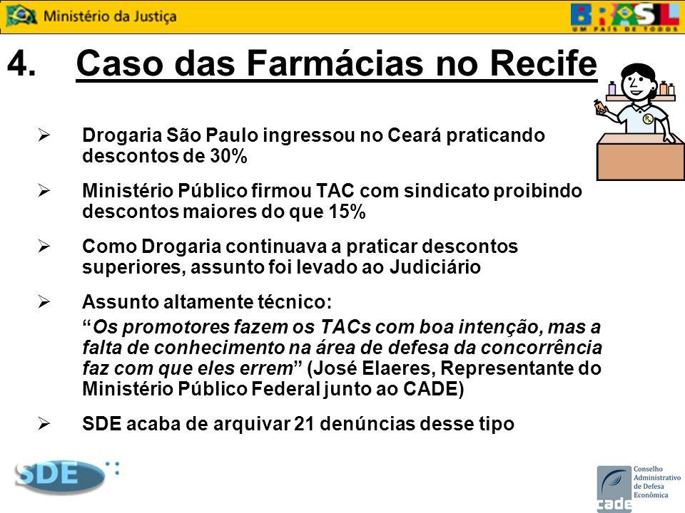 4. Caso das Farmácias no Recife