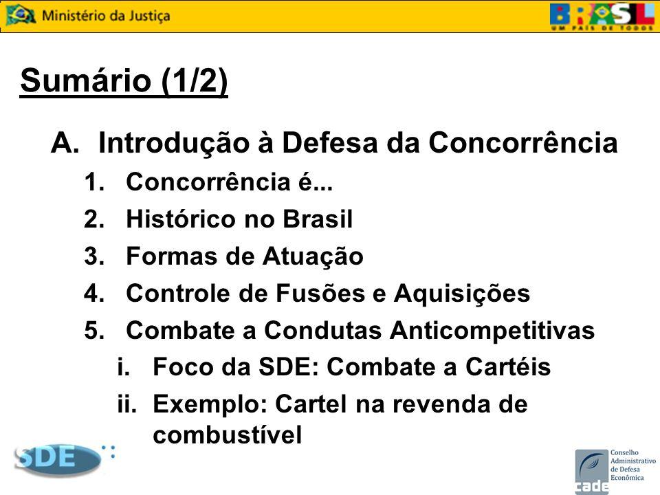 Sumário (1/2) Introdução à Defesa da Concorrência Concorrência é...
