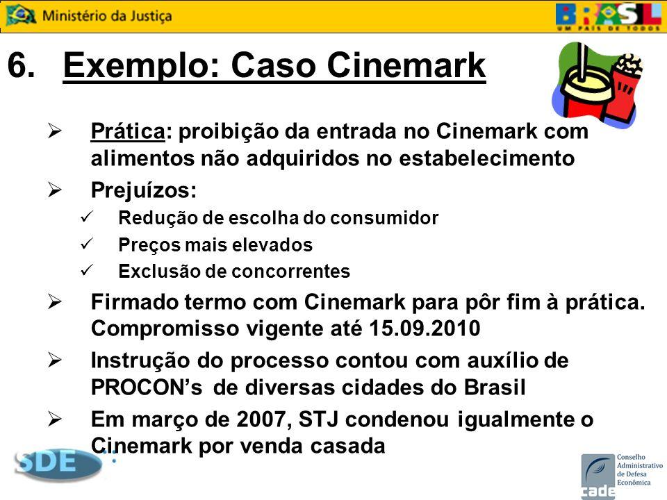 6. Exemplo: Caso Cinemark