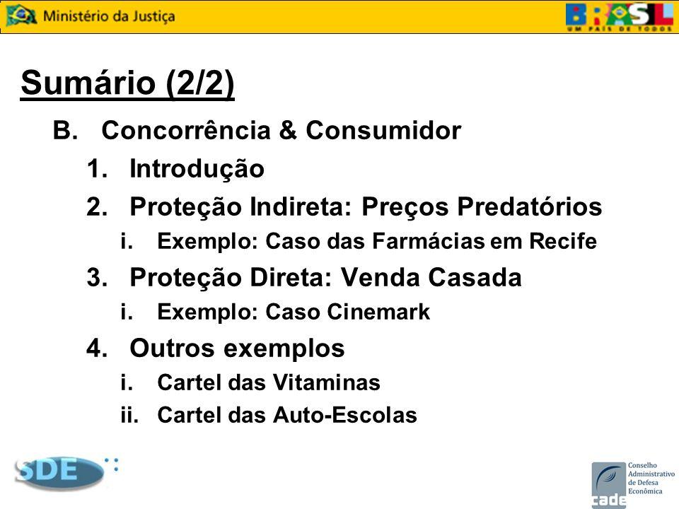 Sumário (2/2) Concorrência & Consumidor Introdução