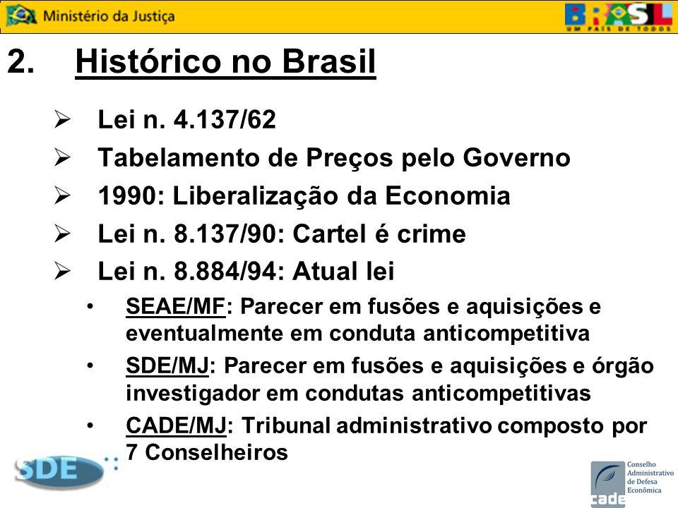 2. Histórico no Brasil Lei n. 4.137/62