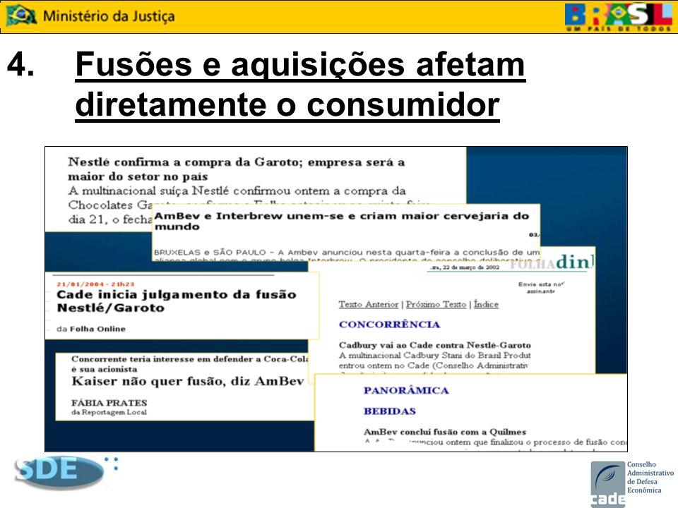 4. Fusões e aquisições afetam diretamente o consumidor