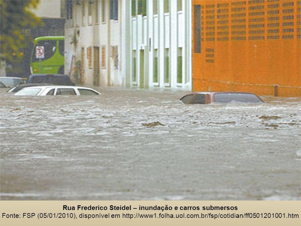 Rua Frederico Steidel – inundação e carros submersos