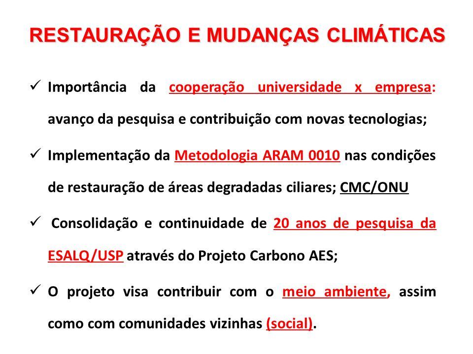 RESTAURAÇÃO E MUDANÇAS CLIMÁTICAS