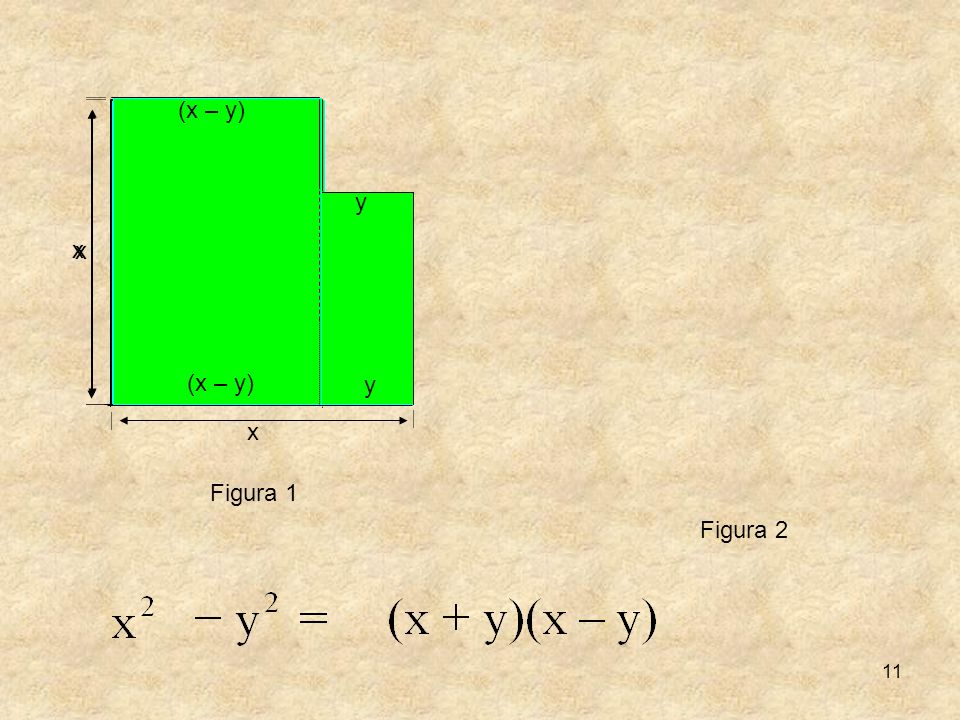 (x – y) x y (x – y) x y (x – y) Figura 1 Figura 2