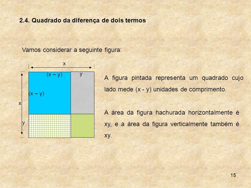 2.4. Quadrado da diferença de dois termos