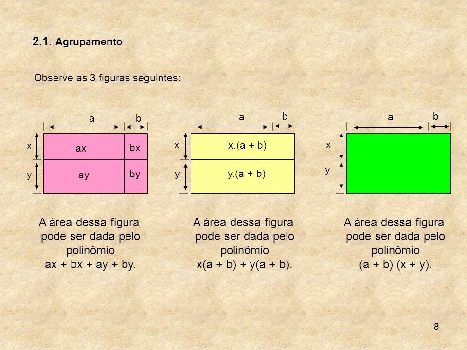 2.1. Agrupamento A área dessa figura pode ser dada pelo polinômio