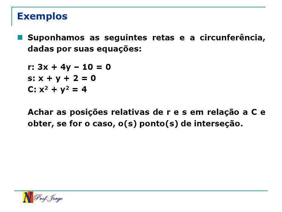 Exemplos Suponhamos as seguintes retas e a circunferência, dadas por suas equações: r: 3x + 4y – 10 = 0.