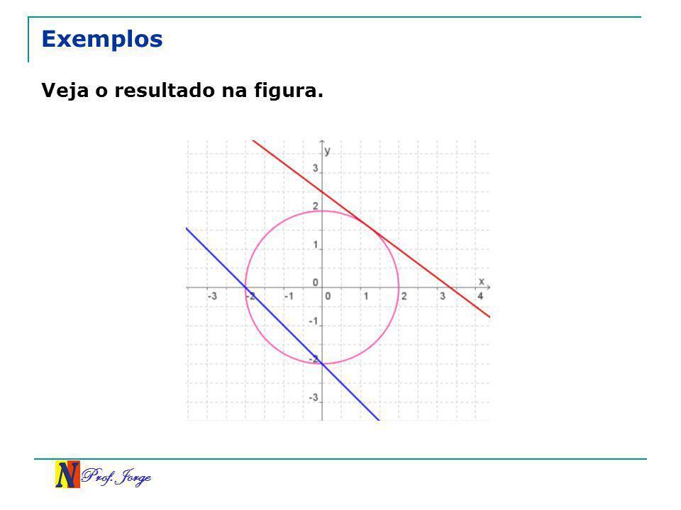 Exemplos Veja o resultado na figura. Prof. Jorge