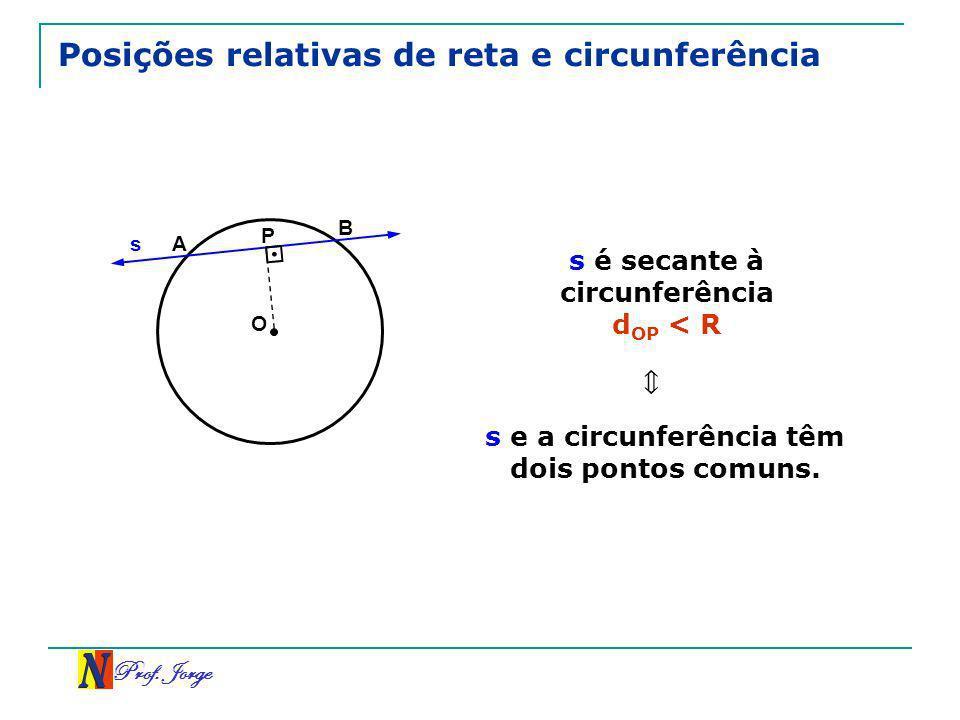 Posições relativas de reta e circunferência