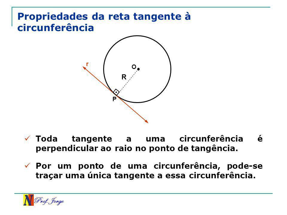 Propriedades da reta tangente à circunferência