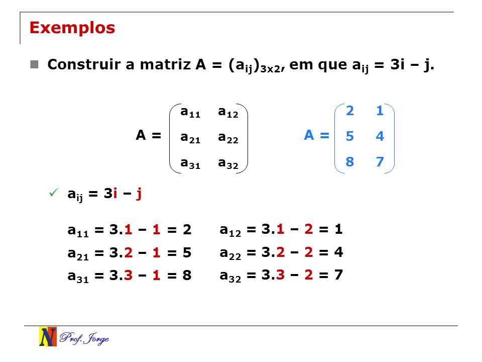 Exemplos Construir a matriz A = (aij)3x2, em que aij = 3i – j. A = A =