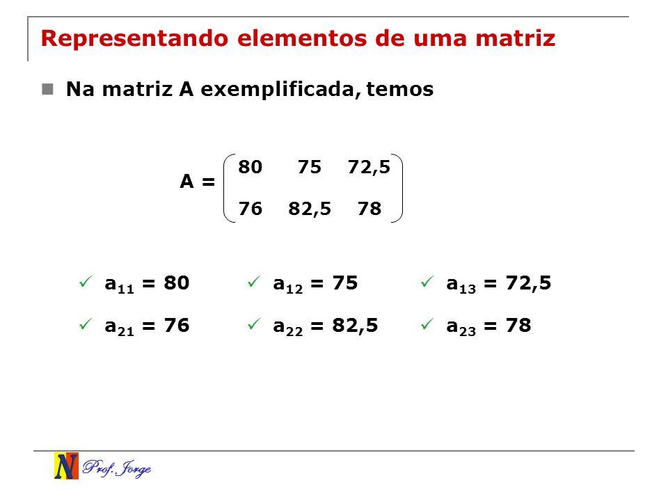 Representando elementos de uma matriz