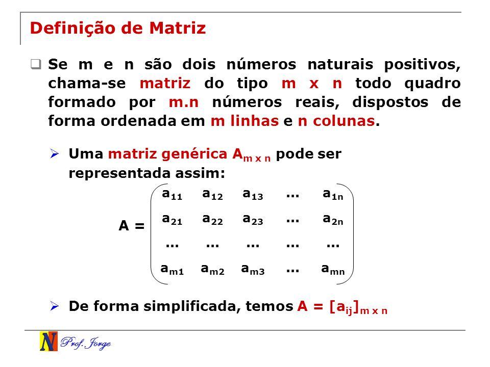 Definição de Matriz