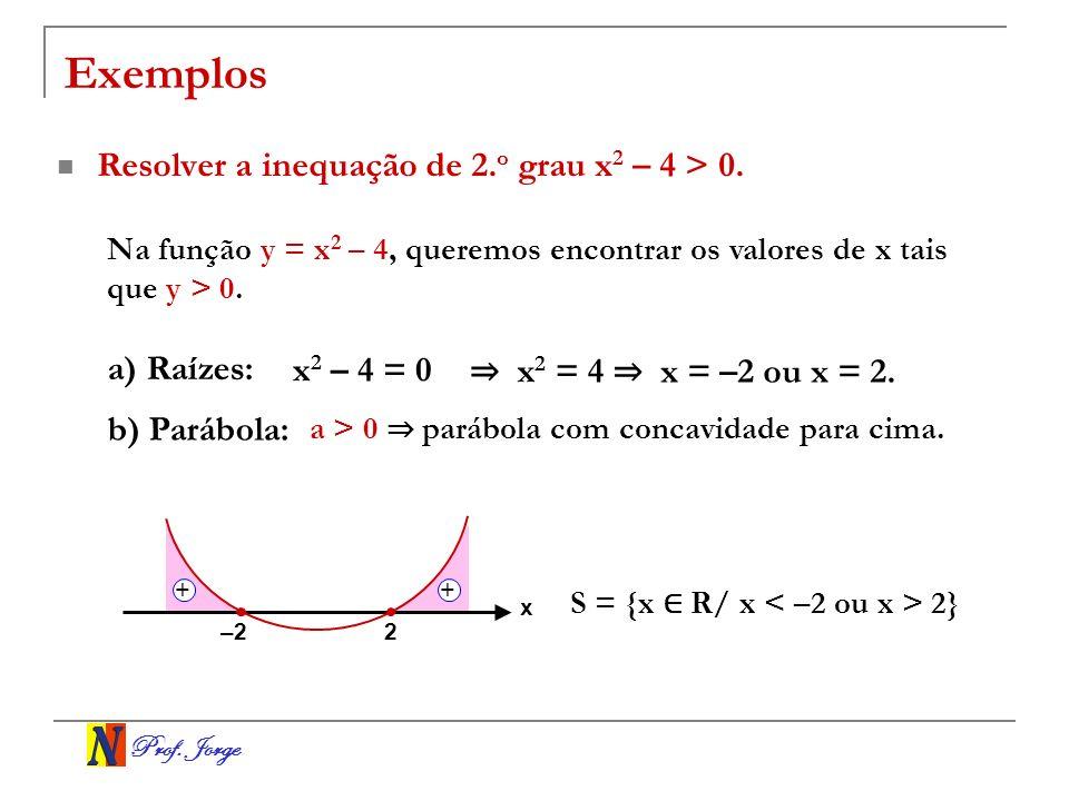 Exemplos Resolver a inequação de 2.o grau x2 – 4 > 0. a) Raízes: