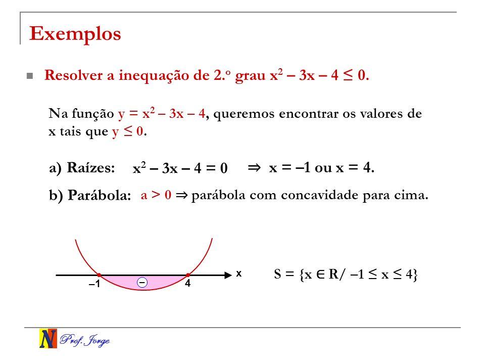 Exemplos Resolver a inequação de 2.o grau x2 – 3x – 4 ≤ 0. a) Raízes: