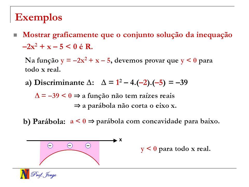 Exemplos Mostrar graficamente que o conjunto solução da inequação –2x2 + x – 5 < 0 é R.